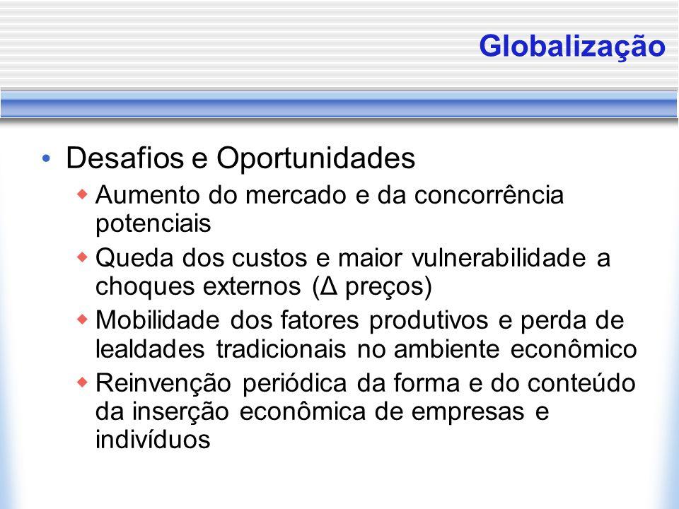 Globalização Desafios e Oportunidades Aumento do mercado e da concorrência potenciais Queda dos custos e maior vulnerabilidade a choques externos (Δ p