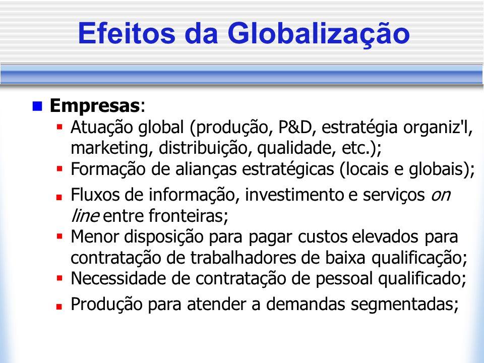 Efeitos da Globalização Empresas: Atuação global (produção, P&D, estratégia organiz'l, marketing, distribuição, qualidade, etc.); Formação de alianças