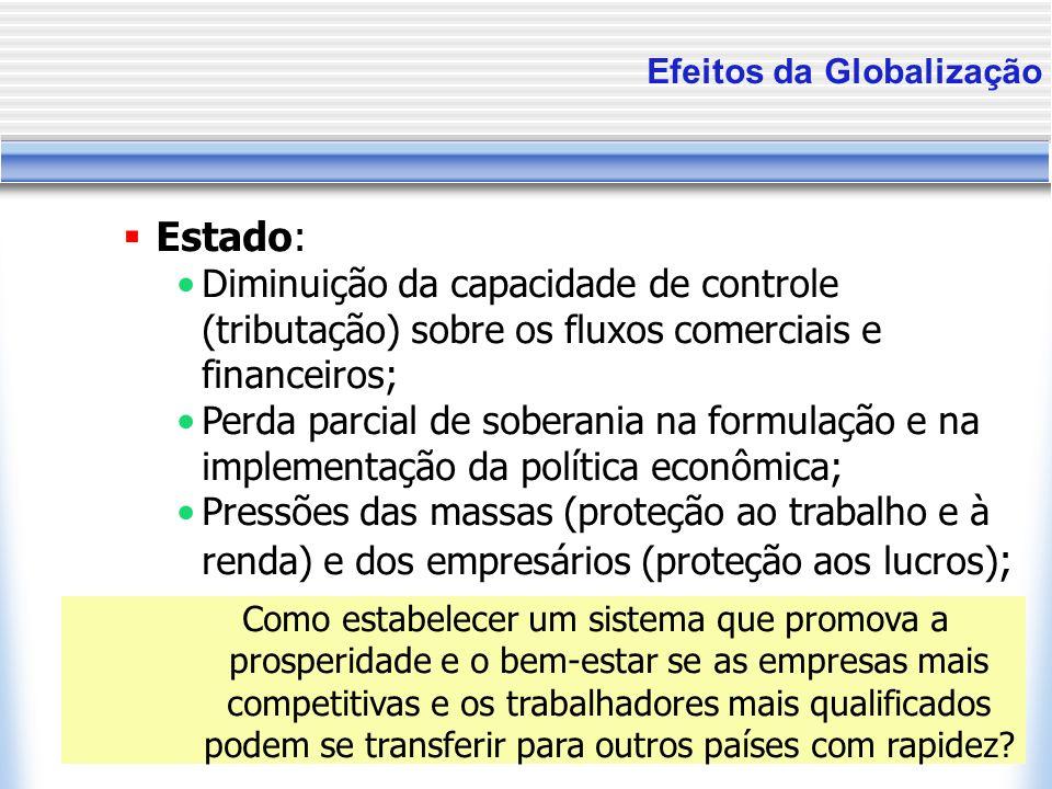 Efeitos da Globalização Estado: Diminuição da capacidade de controle (tributação) sobre os fluxos comerciais e financeiros; Perda parcial de soberania