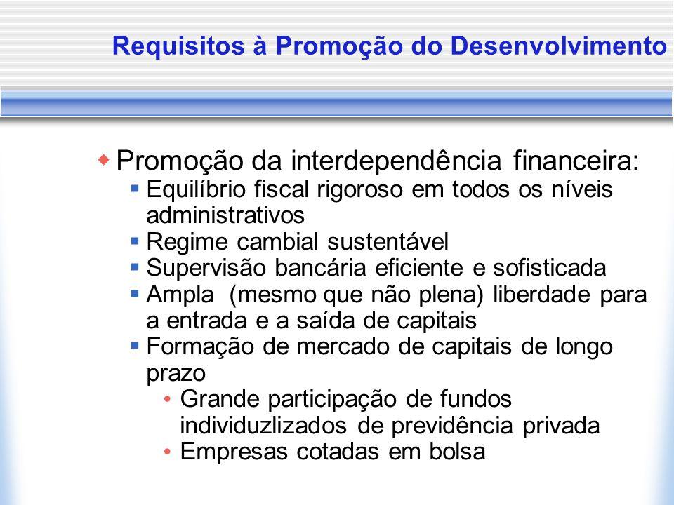 Requisitos à Promoção do Desenvolvimento Promoção da interdependência financeira: Equilíbrio fiscal rigoroso em todos os níveis administrativos Regime