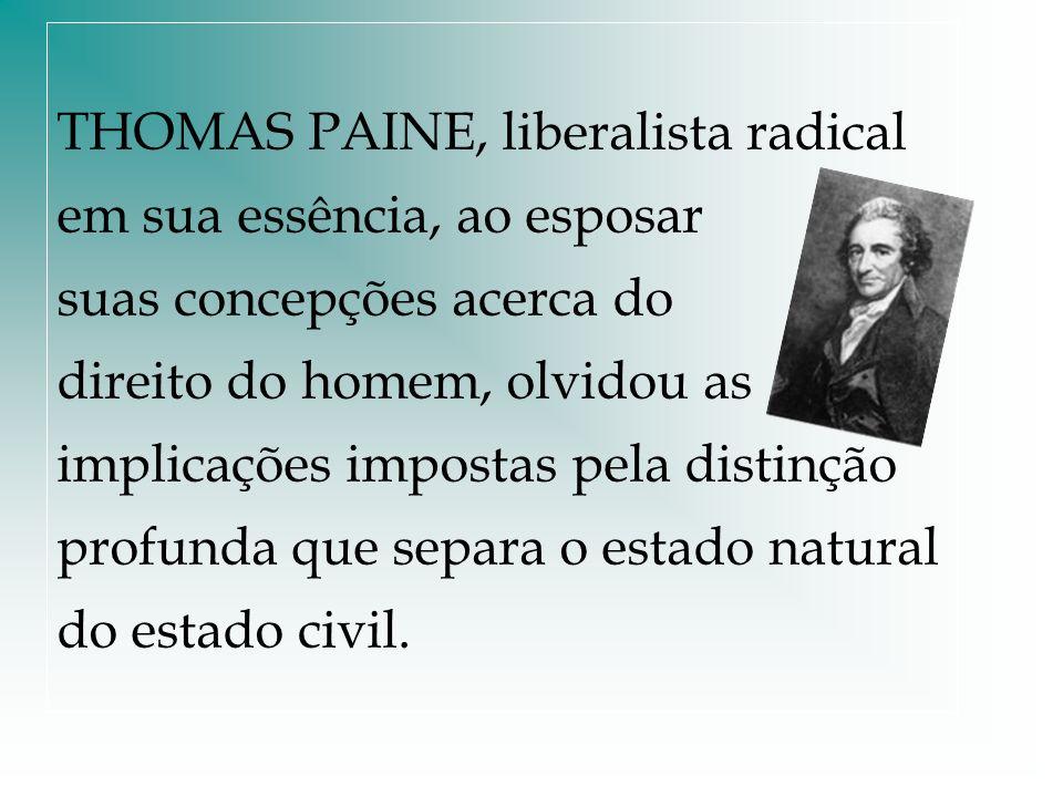THOMAS PAINE, liberalista radical em sua essência, ao esposar suas concepções acerca do direito do homem, olvidou as implicações impostas pela distinção profunda que separa o estado natural do estado civil.