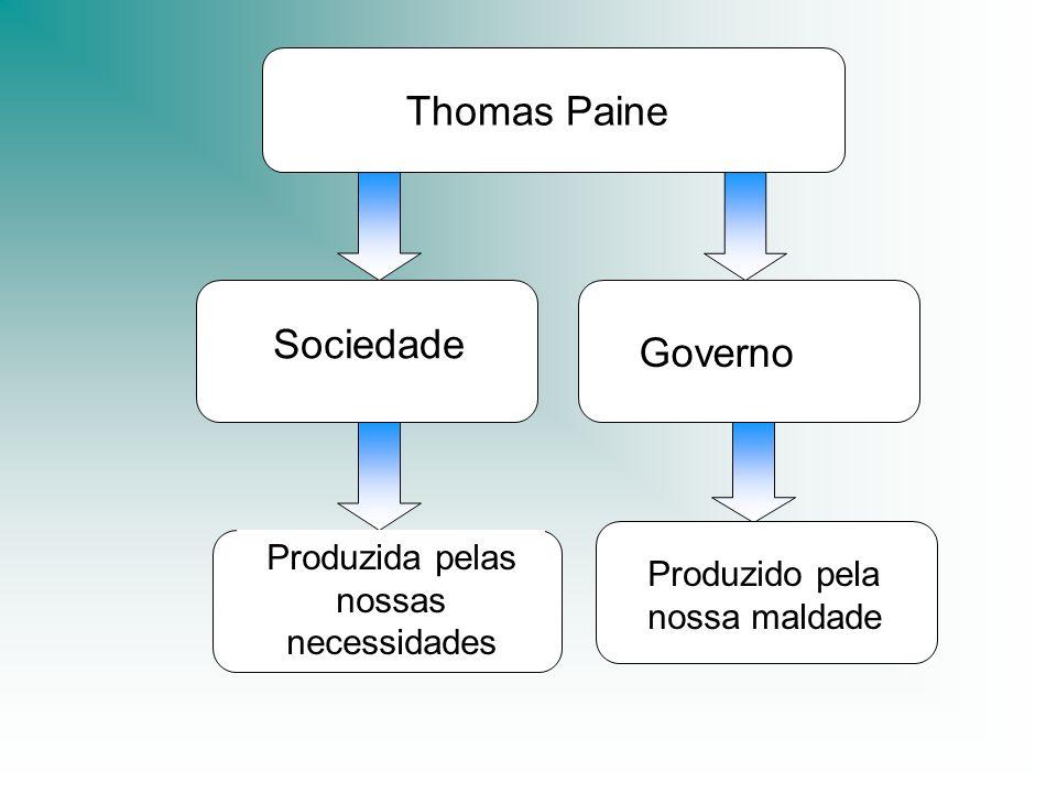 Thomas Paine Sociedade Governo Produzida pelas nossas necessidades Produzido pela nossa maldade