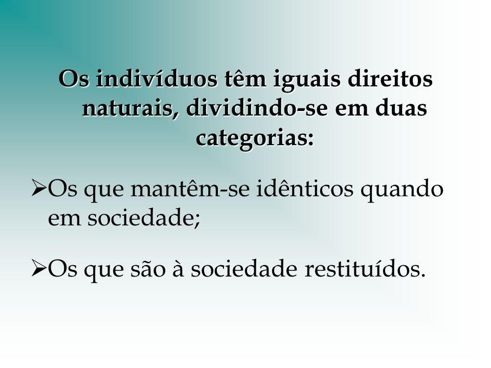 Os indivíduos têm iguais direitos naturais, dividindo-se em duas categorias: Os que mantêm-se idênticos quando em sociedade; Os que são à sociedade restituídos.