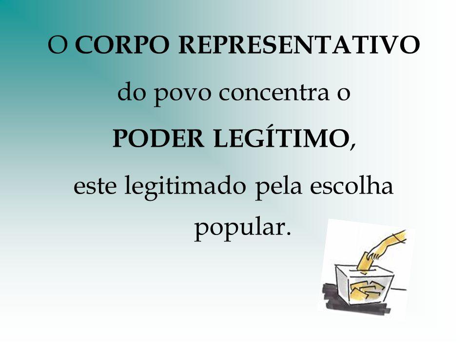O CORPO REPRESENTATIVO do povo concentra o PODER LEGÍTIMO, este legitimado pela escolha popular.
