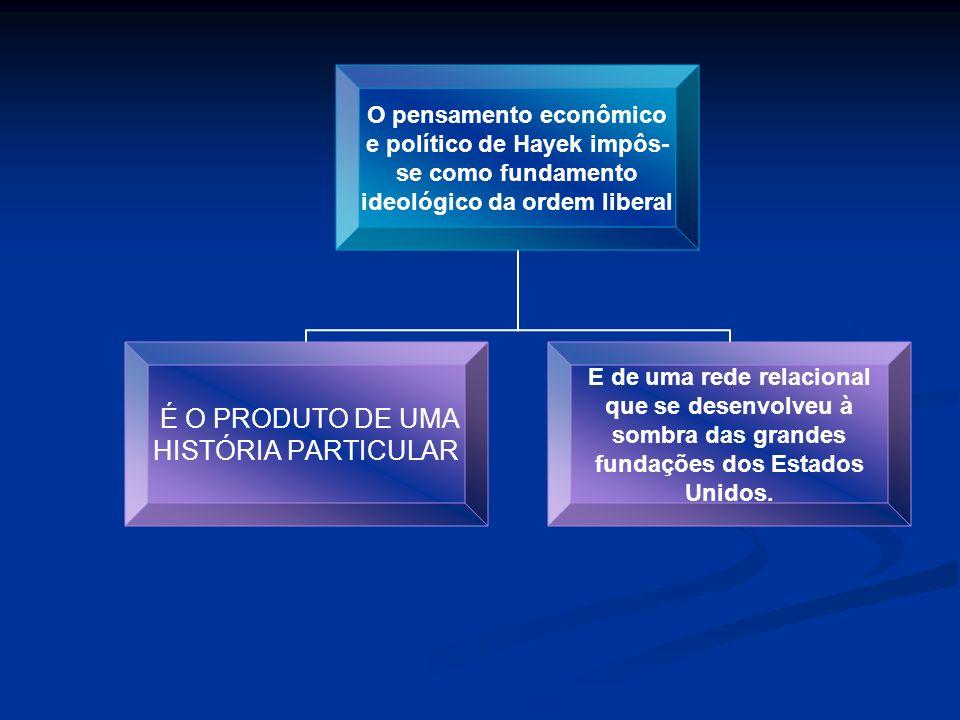 O pensamento econômico e político de Hayek impôs-se como fundamento ideológico da ordem liberal É O PRODUTO DE UMA HISTÓRIA PARTICULAR E de uma rede r