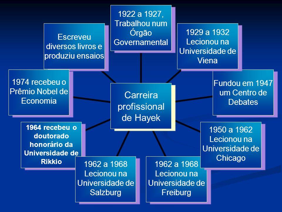Carreira profissional de Hayek 1922 a 1927, Trabalhou num Órgão Governamental 1929 a 1932 Lecionou na Universidade de Viena Fundou em 1947 um Centro d