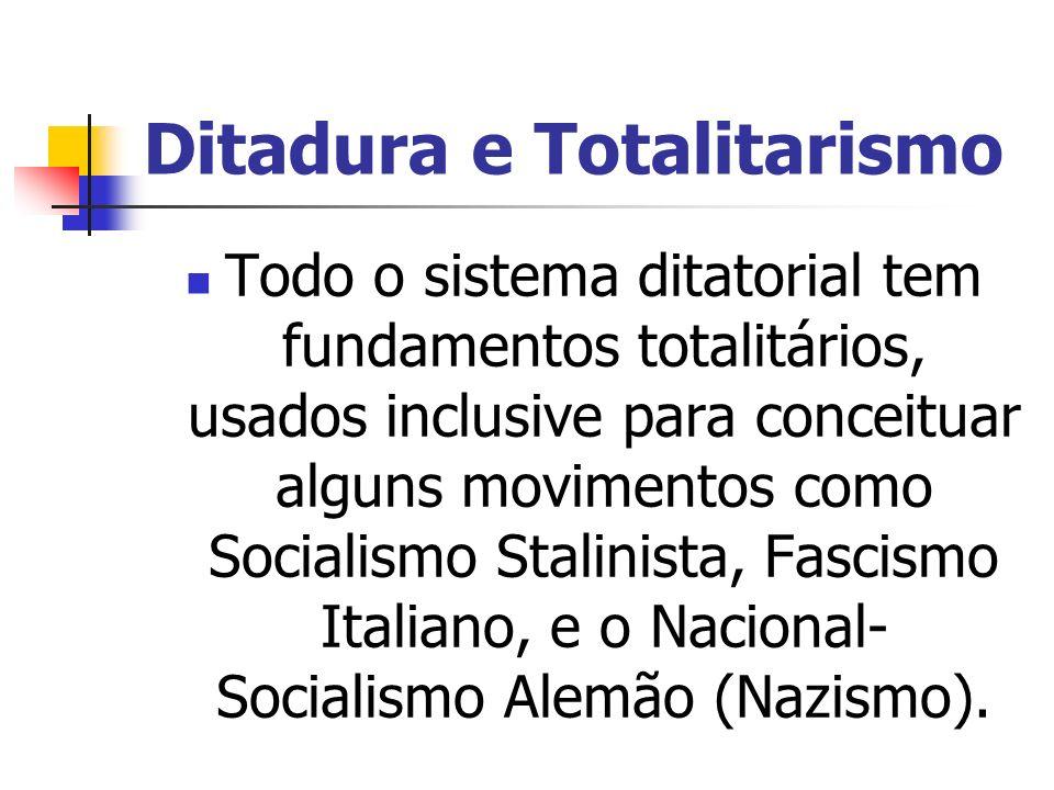Principais Ditaduras Ditadura Romana: Quando a República Romana se deparava com uma situação política fora de seu controle, nomeavam um ditador que tinha poderes totais, poderiam promover a guerra e a paz, até o restabelecimento do estado de direito.