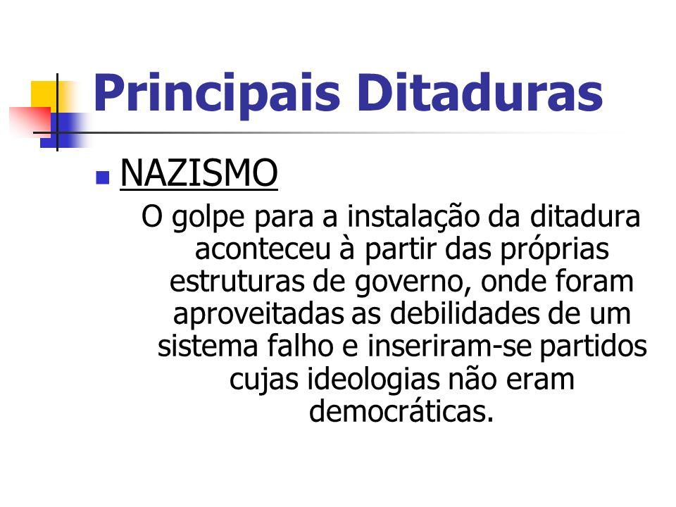 Ditadura no Brasil Violência foi a marca forte da ditadura
