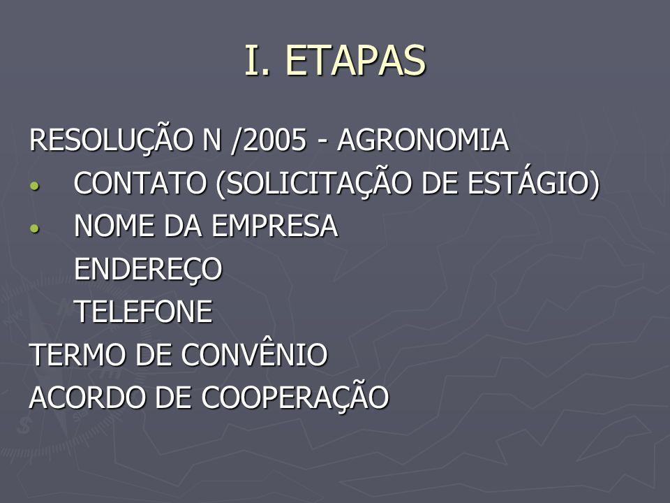I. ETAPAS RESOLUÇÃO N /2005 - AGRONOMIA CONTATO (SOLICITAÇÃO DE ESTÁGIO) CONTATO (SOLICITAÇÃO DE ESTÁGIO) NOME DA EMPRESA NOME DA EMPRESAENDEREÇOTELEF