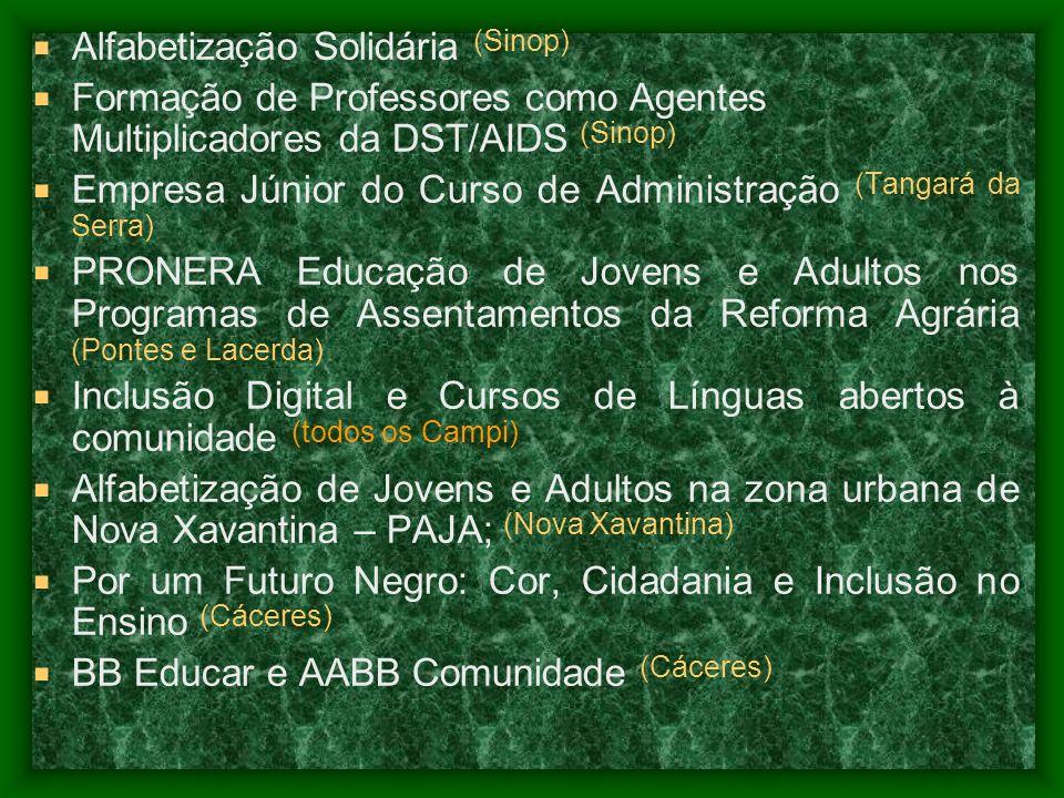 Projeto Kuratomoto Nossa Gente Nosso Povo - Proposta para implementação da tecnologia da Educação pelo Esporte (Cáceres) Escola de Aplicação e Valorização Humana – Ensino Fundamental (Cáceres) Incubação de Empreendimento Econômico Solidário em Mato Grosso (Cáceres) Centro Permanente de Educação Ambiental – CEPEA (Alta Floresta) Capacitação para a Iniciação em Informática (Barra do Bugres) Escritório Modelo de Assistência Jurídica – EMAJ (Cáceres) Viajando com a Ciência (Cáceres)