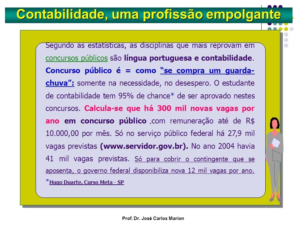 Prof. Dr. José Carlos Marion CONTADORES/AUDITORES EM MERCADOS DESENVOLVIDOS E EMERGENTES RELAÇÃO POR 100 MIL HABITANTES NOVA ZELÂNDIA550 GRÃ-BRETANHA3