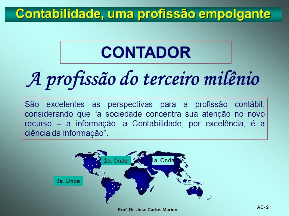 AC- 1 Prof. Dr. José Carlos Marion Contabilidade, uma profissão Fascinante As Perspectivas da Profissão Contábil para o Século XXI