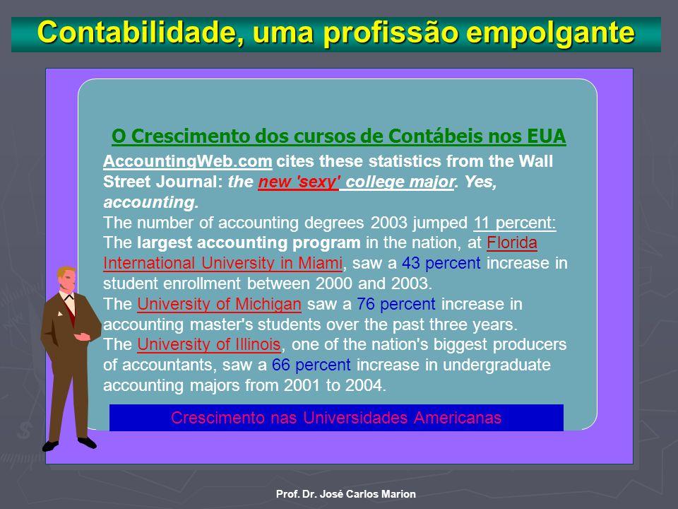 Prof. Dr. José Carlos Marion Contabilidade, uma profissão empolgante O setor que mais tem crescido no mundo é o terceiro setor, entidades sem fins luc
