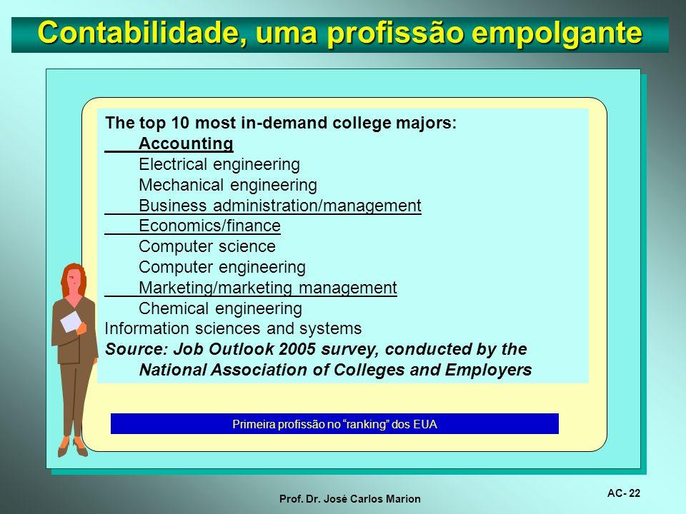Prof. Dr. José Carlos Marion O Crescimento dos cursos de Contábeis nos EUA AccountingWeb.com cites these statistics from the Wall Street Journal: the