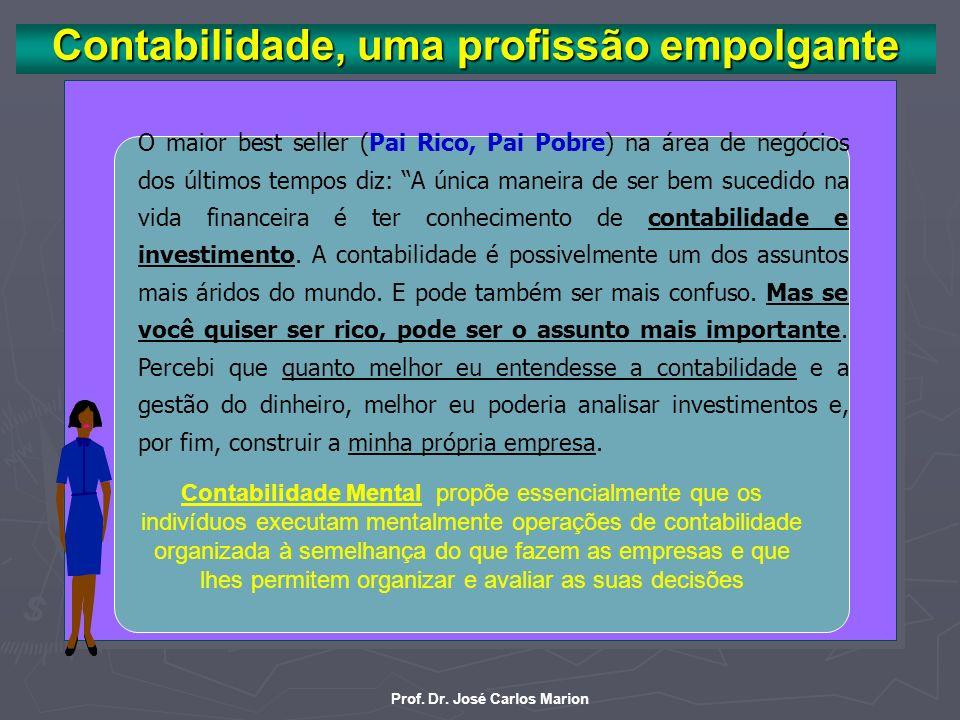 Prof. Dr. José Carlos Marion Novos Mercados de trabalho para o Contador: 1)Contabilidade Mental ou Finanças Comportamentais 2)Arbitragem (conciliador/