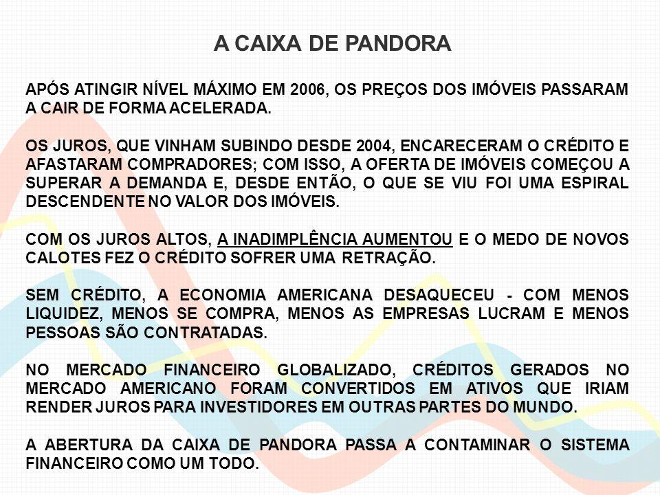 A CAIXA DE PANDORA APÓS ATINGIR NÍVEL MÁXIMO EM 2006, OS PREÇOS DOS IMÓVEIS PASSARAM A CAIR DE FORMA ACELERADA. OS JUROS, QUE VINHAM SUBINDO DESDE 200