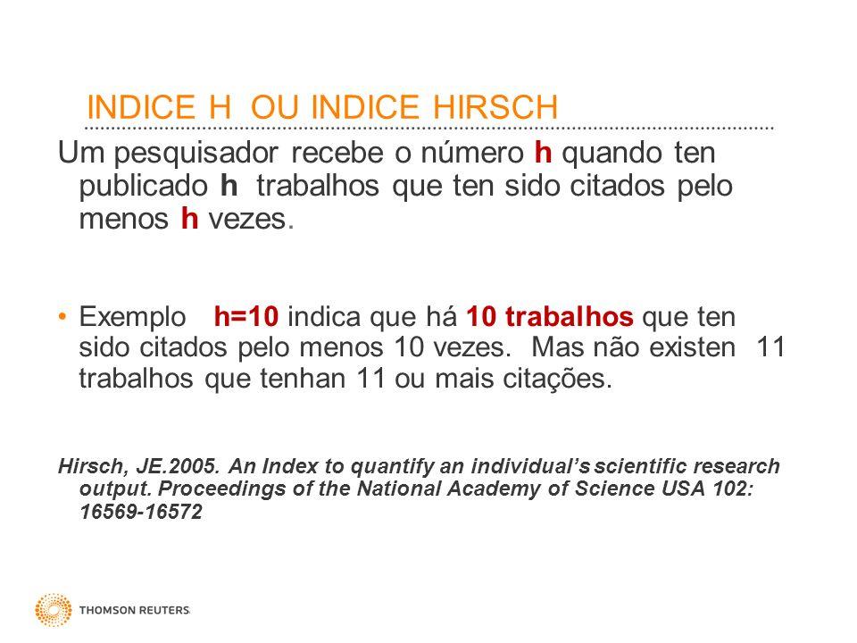 INDICE H OU INDICE HIRSCH Um pesquisador recebe o número h quando ten publicado h trabalhos que ten sido citados pelo menos h vezes. Exemplo h=10 indi