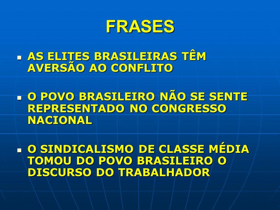 FRASES AS ELITES BRASILEIRAS TÊM AVERSÃO AO CONFLITO AS ELITES BRASILEIRAS TÊM AVERSÃO AO CONFLITO O POVO BRASILEIRO NÃO SE SENTE REPRESENTADO NO CONGRESSO NACIONAL O POVO BRASILEIRO NÃO SE SENTE REPRESENTADO NO CONGRESSO NACIONAL O SINDICALISMO DE CLASSE MÉDIA TOMOU DO POVO BRASILEIRO O DISCURSO DO TRABALHADOR O SINDICALISMO DE CLASSE MÉDIA TOMOU DO POVO BRASILEIRO O DISCURSO DO TRABALHADOR