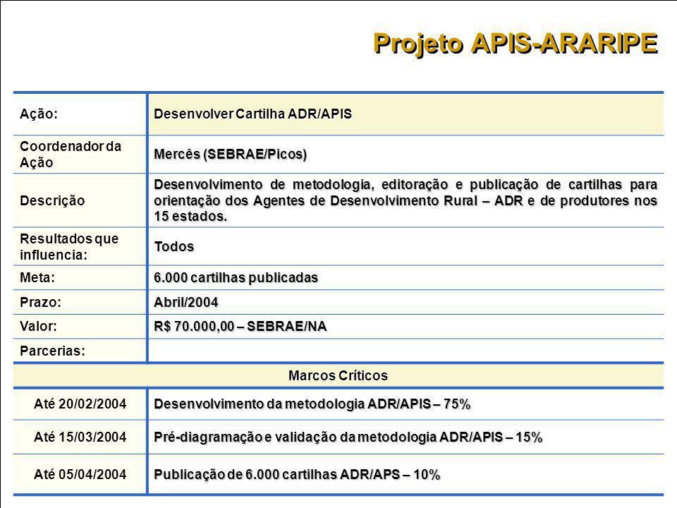 Projeto APIS-ARARIPE Ação: Desenvolver Cartilha ADR/APIS Coordenador da Ação Mercês (SEBRAE/Picos) Descrição Desenvolvimento de metodologia, editoraçã