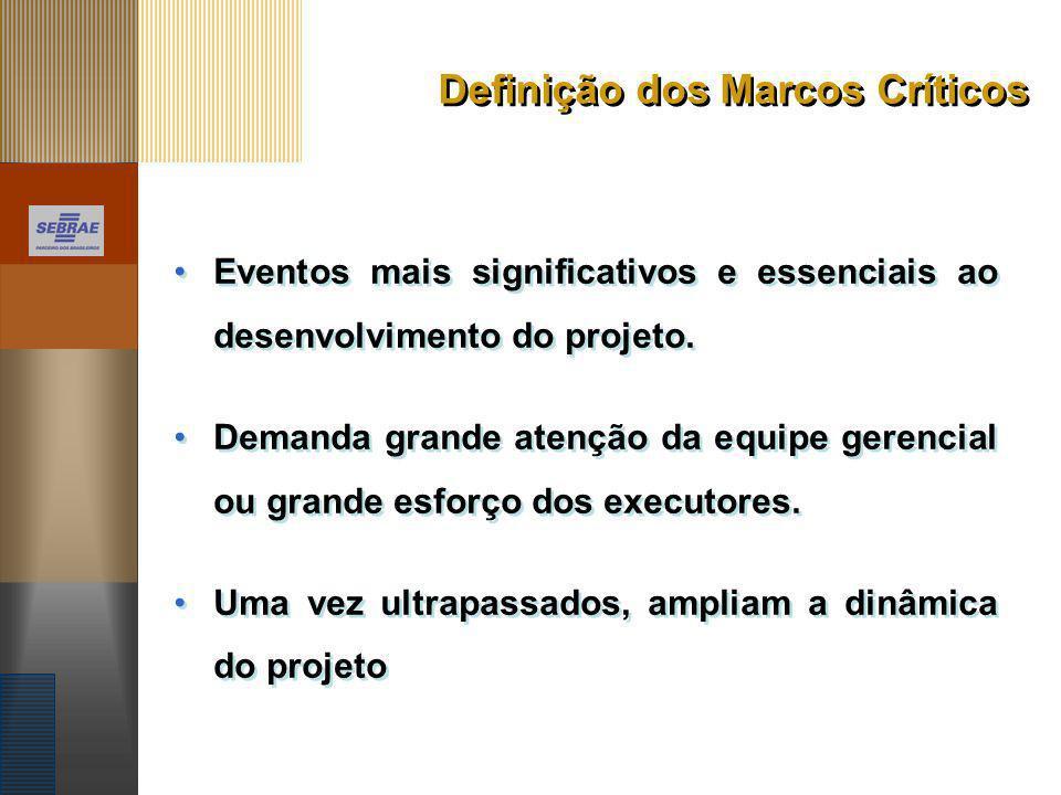 Definição dos Marcos Críticos Eventos mais significativos e essenciais ao desenvolvimento do projeto. Demanda grande atenção da equipe gerencial ou gr