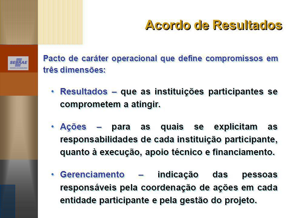 Pacto de caráter operacional que define compromissos em três dimensões: Resultados – que as instituições participantes se comprometem a atingir. Ações