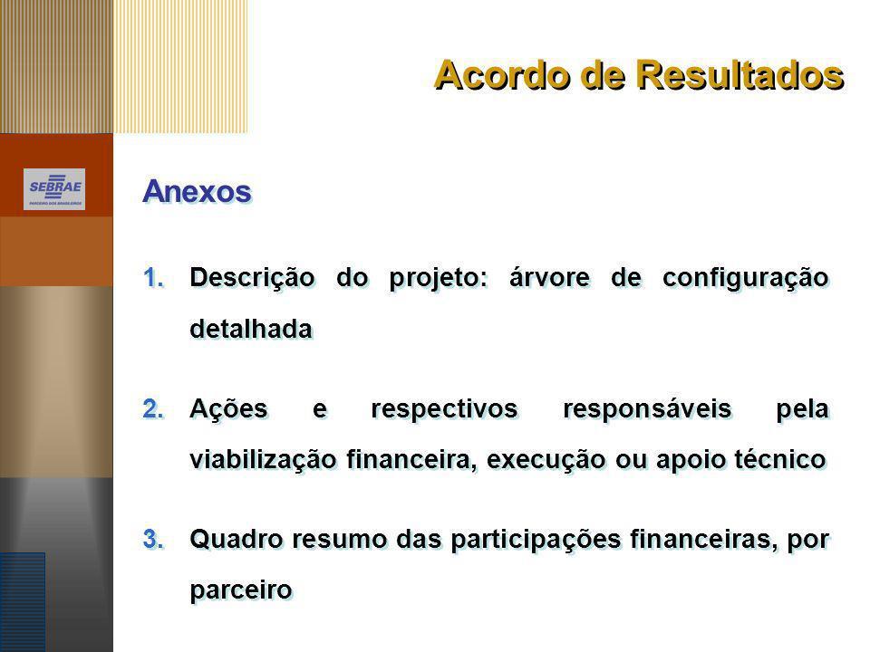 Anexos 1.Descrição do projeto: árvore de configuração detalhada 2.Ações e respectivos responsáveis pela viabilização financeira, execução ou apoio téc