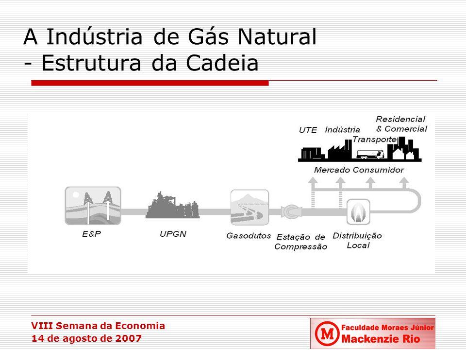 VIII Semana da Economia 14 de agosto de 2007 A Indústria de Gás Natural - Estrutura da Cadeia