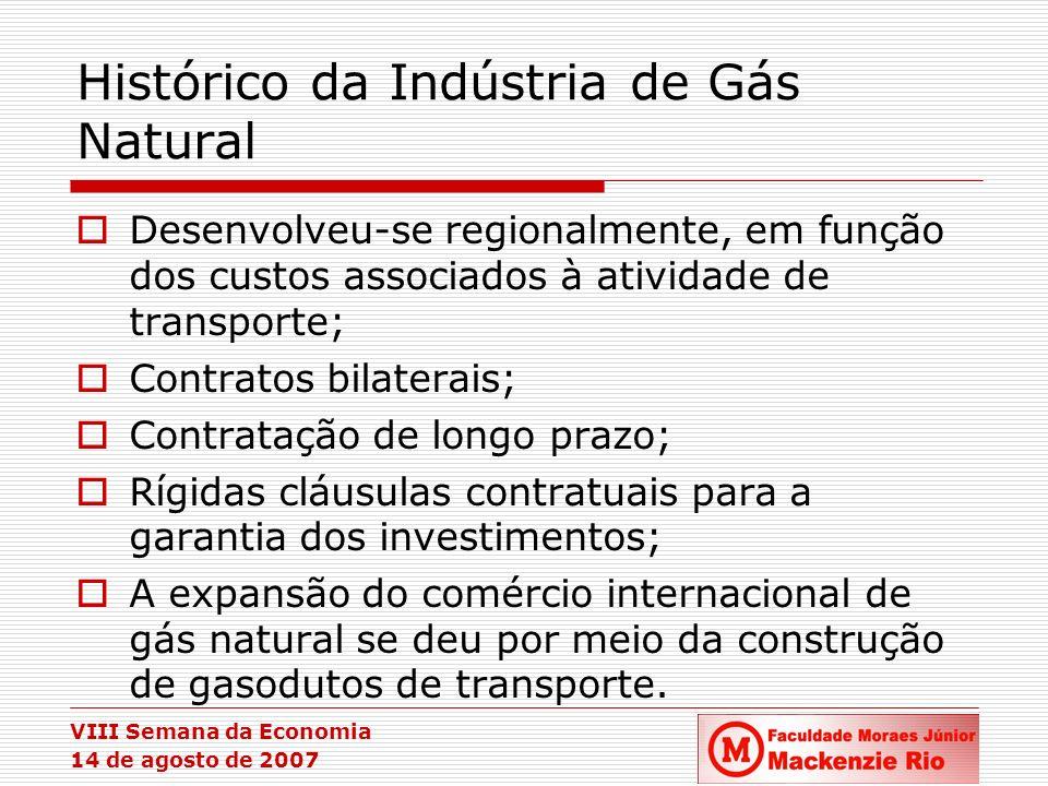 VIII Semana da Economia 14 de agosto de 2007 Histórico da Indústria de Gás Natural Desenvolveu-se regionalmente, em função dos custos associados à ati