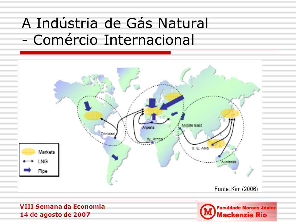 VIII Semana da Economia 14 de agosto de 2007 A Indústria de Gás Natural - Comércio Internacional Fonte: Kim (2006)