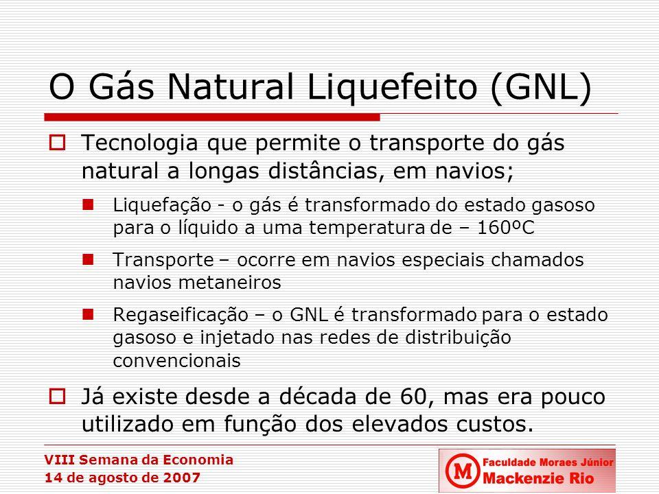 VIII Semana da Economia 14 de agosto de 2007 O Gás Natural Liquefeito (GNL) Tecnologia que permite o transporte do gás natural a longas distâncias, em