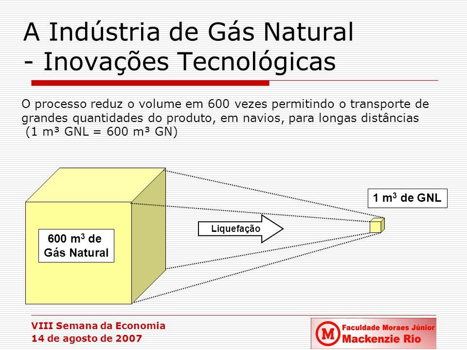 VIII Semana da Economia 14 de agosto de 2007 A Indústria de Gás Natural - Inovações Tecnológicas 600 m 3 de Gás Natural 1 m 3 de GNL Liquefação O proc