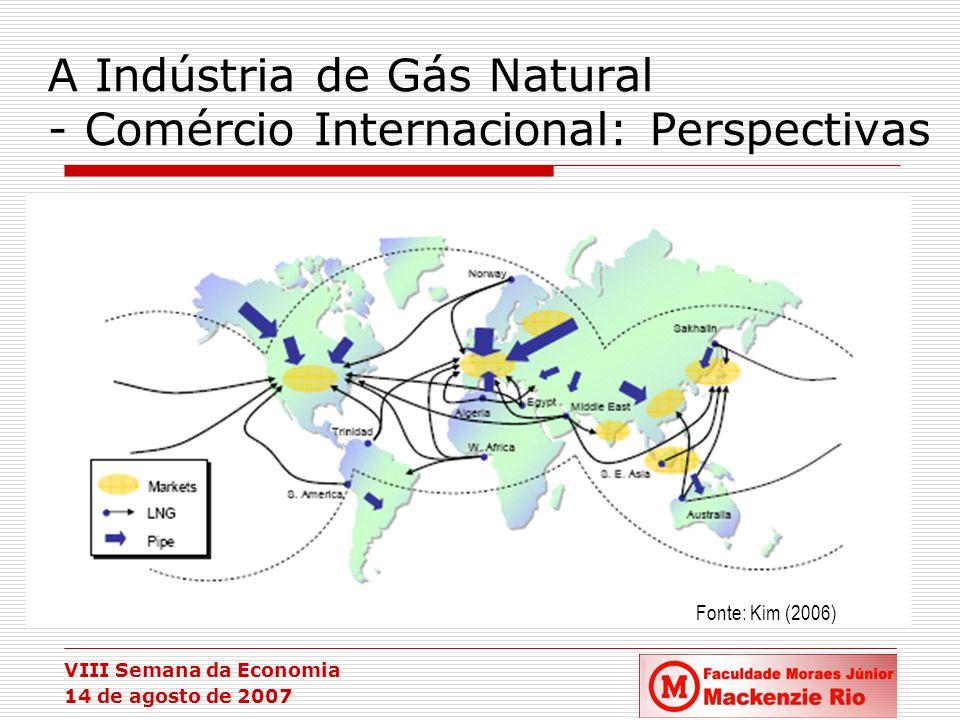 VIII Semana da Economia 14 de agosto de 2007 A Indústria de Gás Natural - Comércio Internacional: Perspectivas Fonte: Kim (2006)