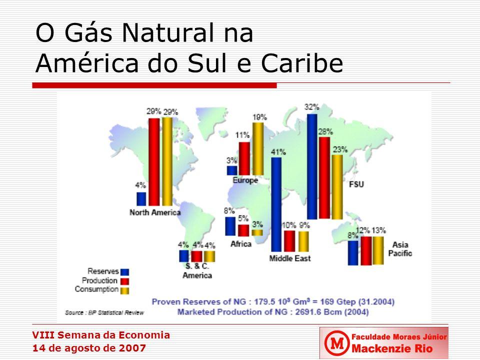 VIII Semana da Economia 14 de agosto de 2007 O Gás Natural na América do Sul e Caribe