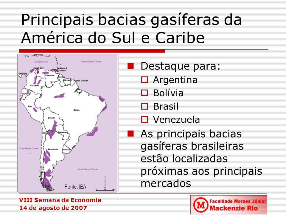 VIII Semana da Economia 14 de agosto de 2007 Principais bacias gasíferas da América do Sul e Caribe Destaque para: Argentina Bolívia Brasil Venezuela