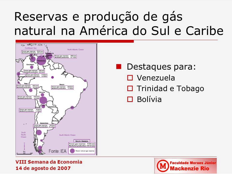 VIII Semana da Economia 14 de agosto de 2007 Reservas e produção de gás natural na América do Sul e Caribe Fonte: IEA Destaques para: Venezuela Trinid