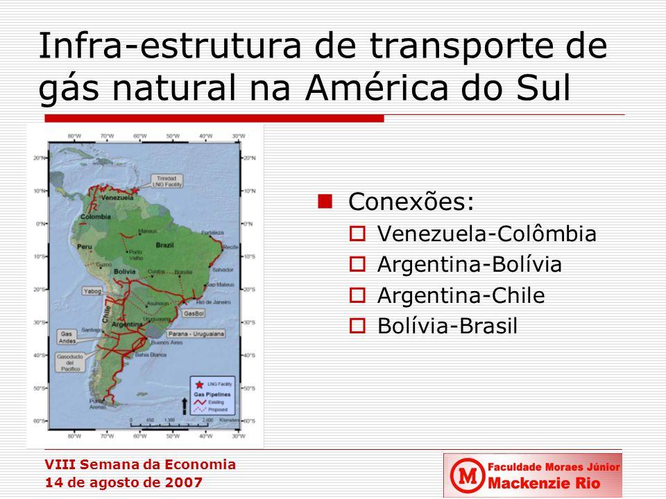 VIII Semana da Economia 14 de agosto de 2007 Infra-estrutura de transporte de gás natural na América do Sul Fonte: IEA Conexões: Venezuela-Colômbia Ar