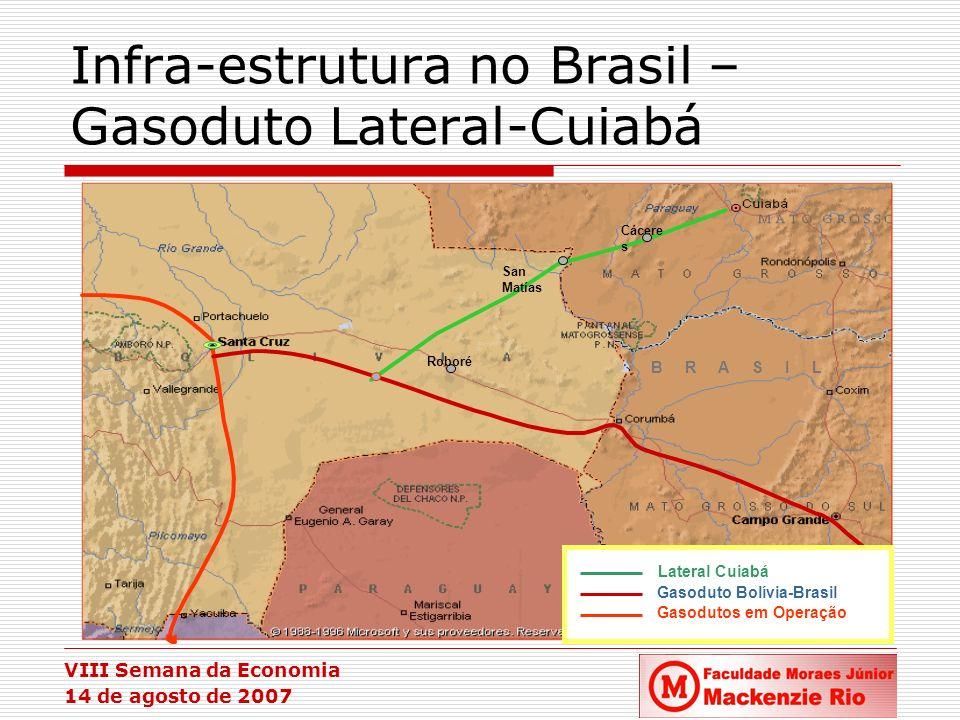 VIII Semana da Economia 14 de agosto de 2007 Infra-estrutura no Brasil – Gasoduto Lateral-Cuiabá B R A S I L Gasodutos em Operação Gasoduto Bolívia-Br