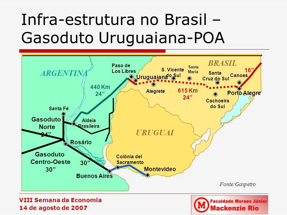 VIII Semana da Economia 14 de agosto de 2007 Infra-estrutura no Brasil – Gasoduto Uruguaiana-POA Uruguaiana Porto Alegre Paso de Los Libres Alegrete S