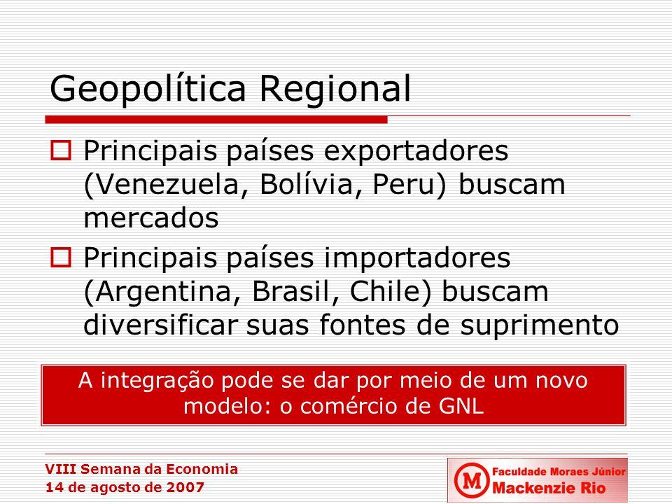 VIII Semana da Economia 14 de agosto de 2007 Geopolítica Regional Principais países exportadores (Venezuela, Bolívia, Peru) buscam mercados Principais