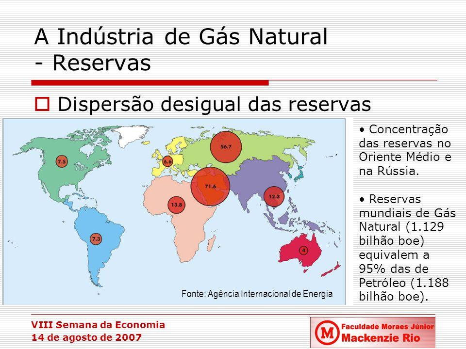VIII Semana da Economia 14 de agosto de 2007 A Indústria de Gás Natural - Reservas Dispersão desigual das reservas Concentração das reservas no Orient