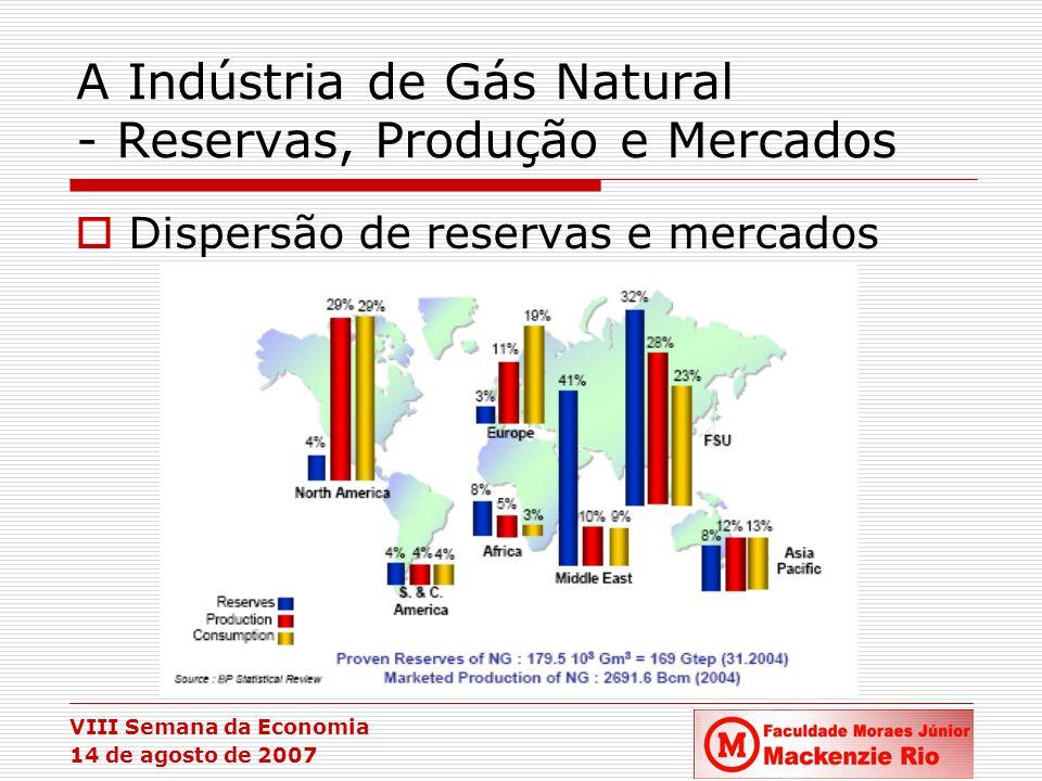 VIII Semana da Economia 14 de agosto de 2007 Infra-estrutura de transporte de gás natural na América do Sul Fonte: IEA Conexões: Venezuela-Colômbia Argentina-Bolívia Argentina-Chile Bolívia-Brasil