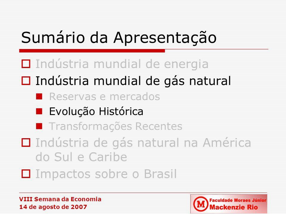 VIII Semana da Economia 14 de agosto de 2007 Sumário da Apresentação Indústria mundial de energia Indústria mundial de gás natural Reservas e mercados