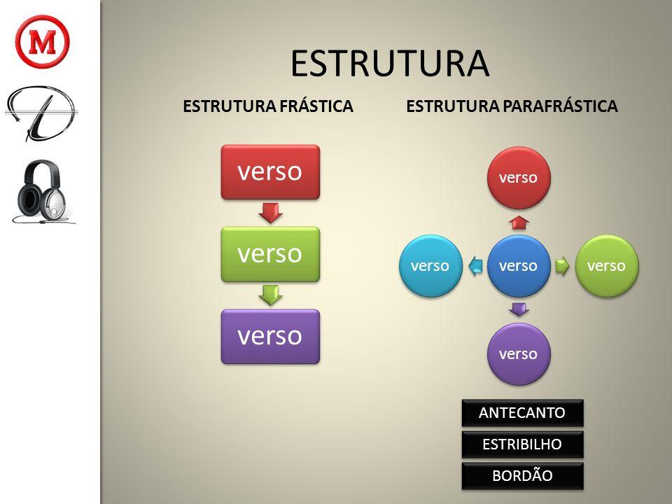 ESTRUTURA ESTRUTURA FRÁSTICA verso ESTRUTURA PARAFRÁSTICA verso ANTECANTO ESTRIBILHO BORDÃO