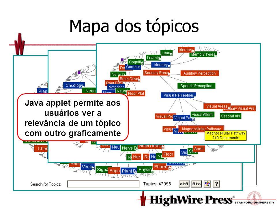 Mapa dos tópicos Java applet permite aos usuários ver a relevância de um tópico com outro graficamente