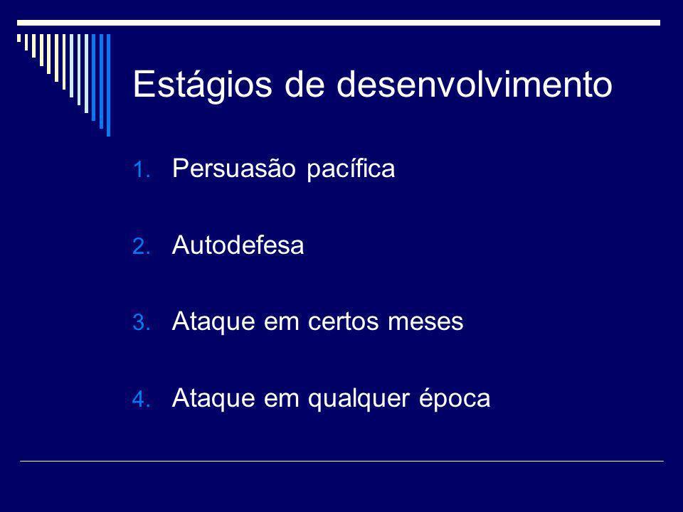 Estágios de desenvolvimento 1. Persuasão pacífica 2. Autodefesa 3. Ataque em certos meses 4. Ataque em qualquer época