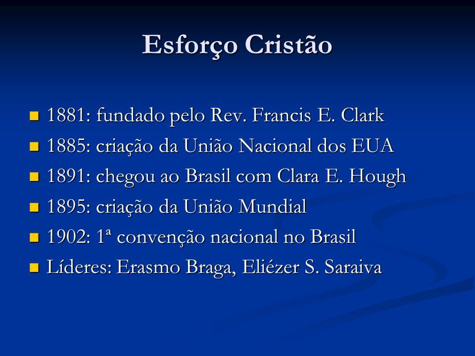 Esforço Cristão 1881: fundado pelo Rev. Francis E. Clark 1881: fundado pelo Rev. Francis E. Clark 1885: criação da União Nacional dos EUA 1885: criaçã