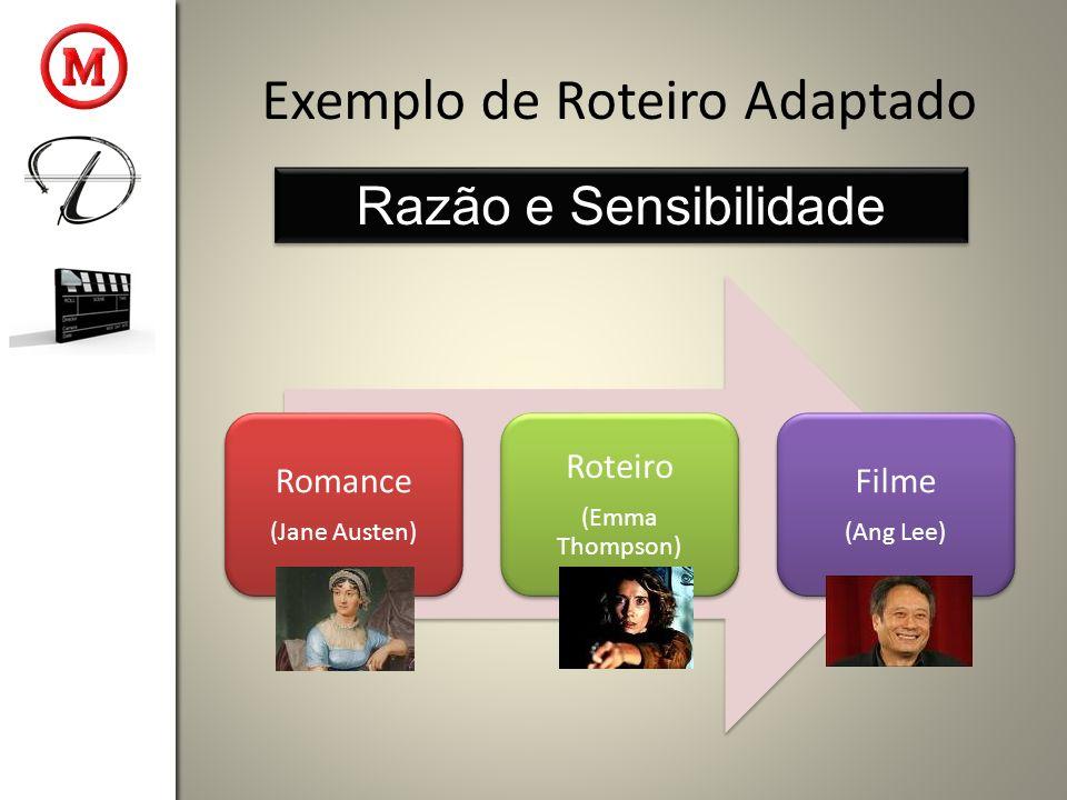 Exemplo de Roteiro Adaptado Romance (Jane Austen) Roteiro (Emma Thompson) Filme (Ang Lee) Razão e Sensibilidade
