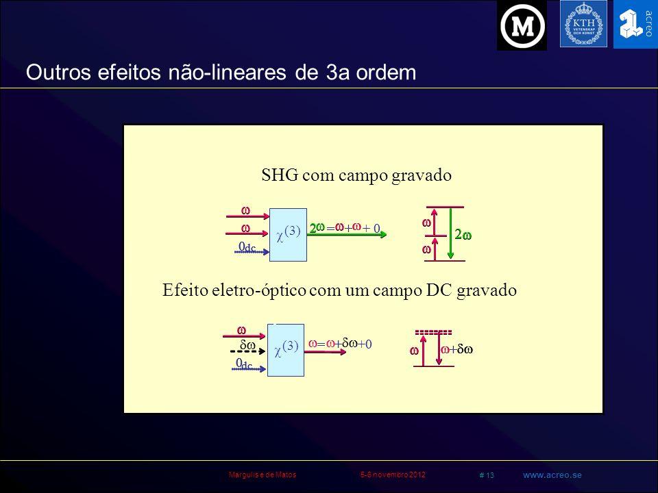 Margulis e de Matos5-6 novembro 2012 # 13 www.acreo.se Outros efeitos não-lineares de 3a ordem SHG com campo gravado Efeito eletro-óptico com um campo