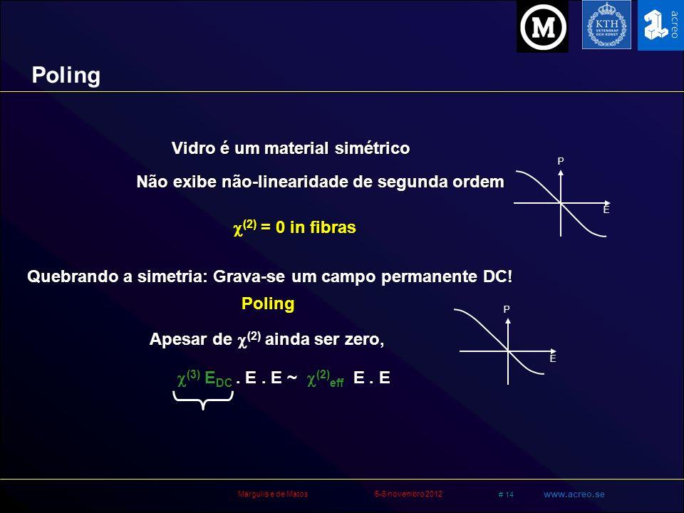 Margulis e de Matos5-6 novembro 2012 # 14 www.acreo.se Poling (2) = 0 in fibras Não exibe não-linearidade de segunda ordem Vidro é um material simétri