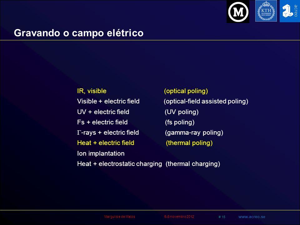 Margulis e de Matos5-6 novembro 2012 # 15 www.acreo.se Gravando o campo elétrico IR, visible (optical poling) Visible + electric field (optical-field